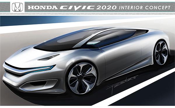 2020 Honda Civic Price