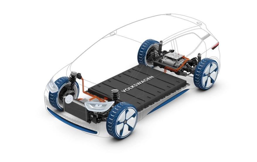 2020 VW ID Engine