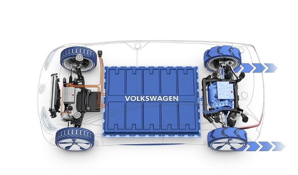 Volkswagen Elektroauto 2020 Engine