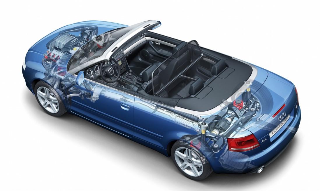 Audi Cabrio 2021 Engine