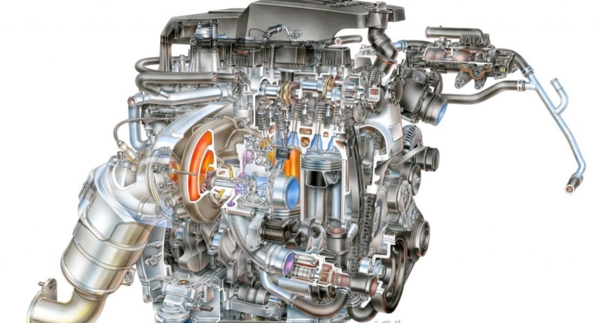 2021 Chevy Equinox Engine