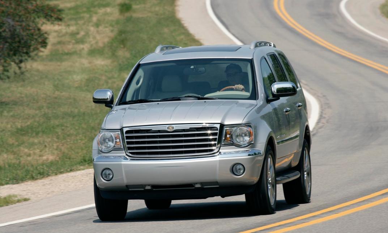 Chrysler SUV 2022 Exterior